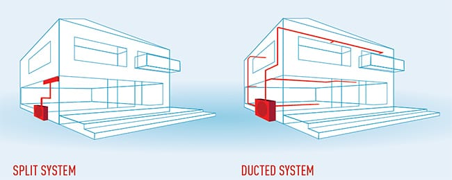 split system vs ducted air conditioning